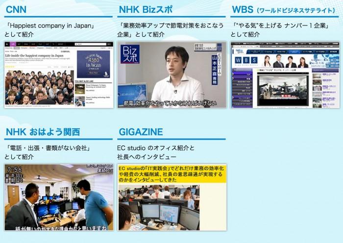 EC studio メディア掲載実績例